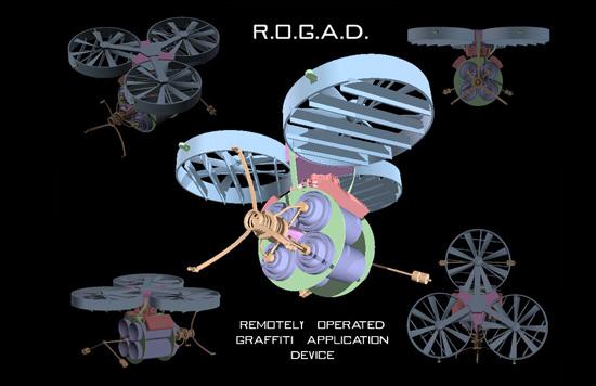 R.O.G.A.D.